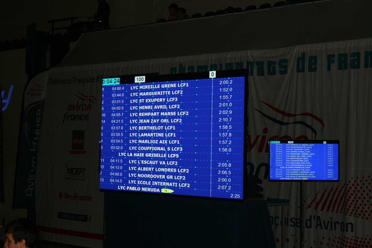 Championnat de France d'aviron indoor. img9380