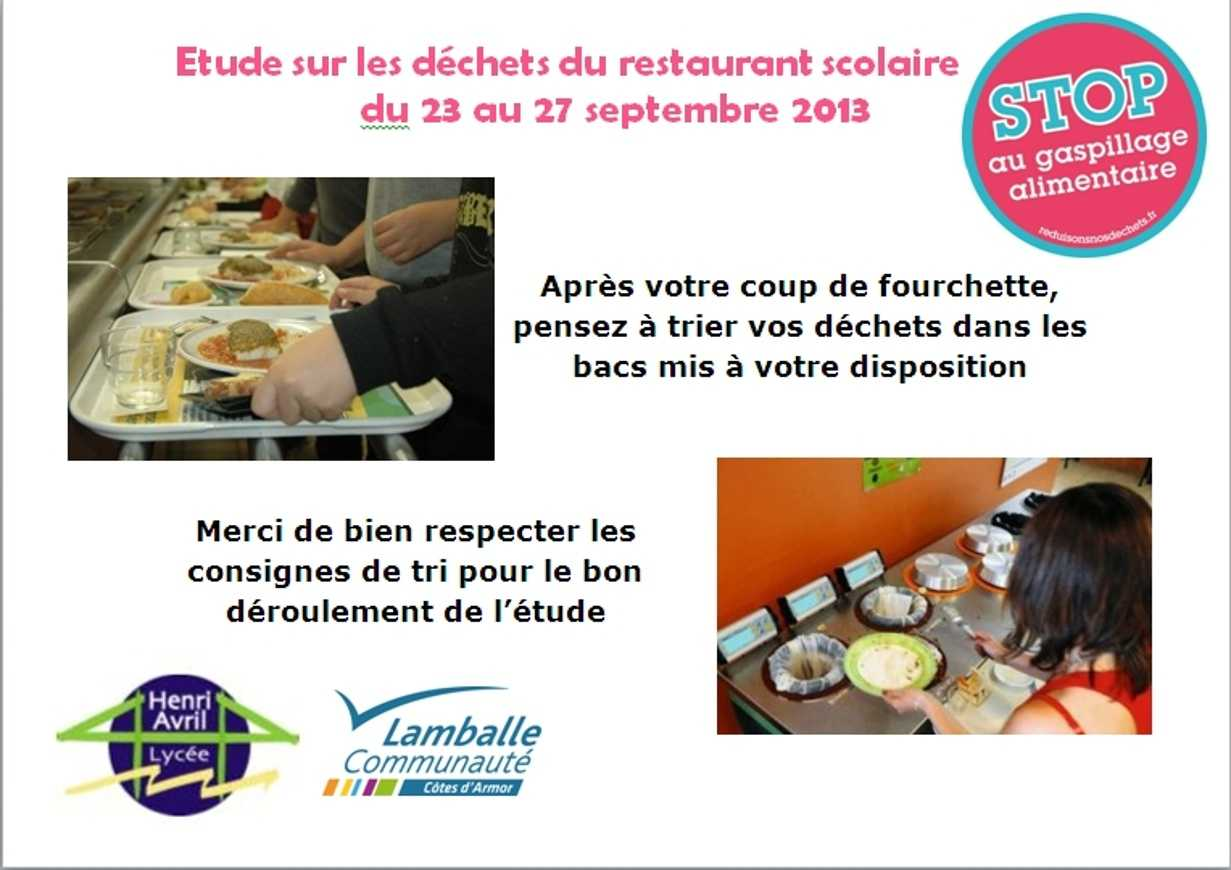 Etude sur la gaspillage au restaurant scolaire du 23 au 27 septembre 0